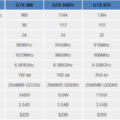 Review – EVGA GTX 660 SuperClocked
